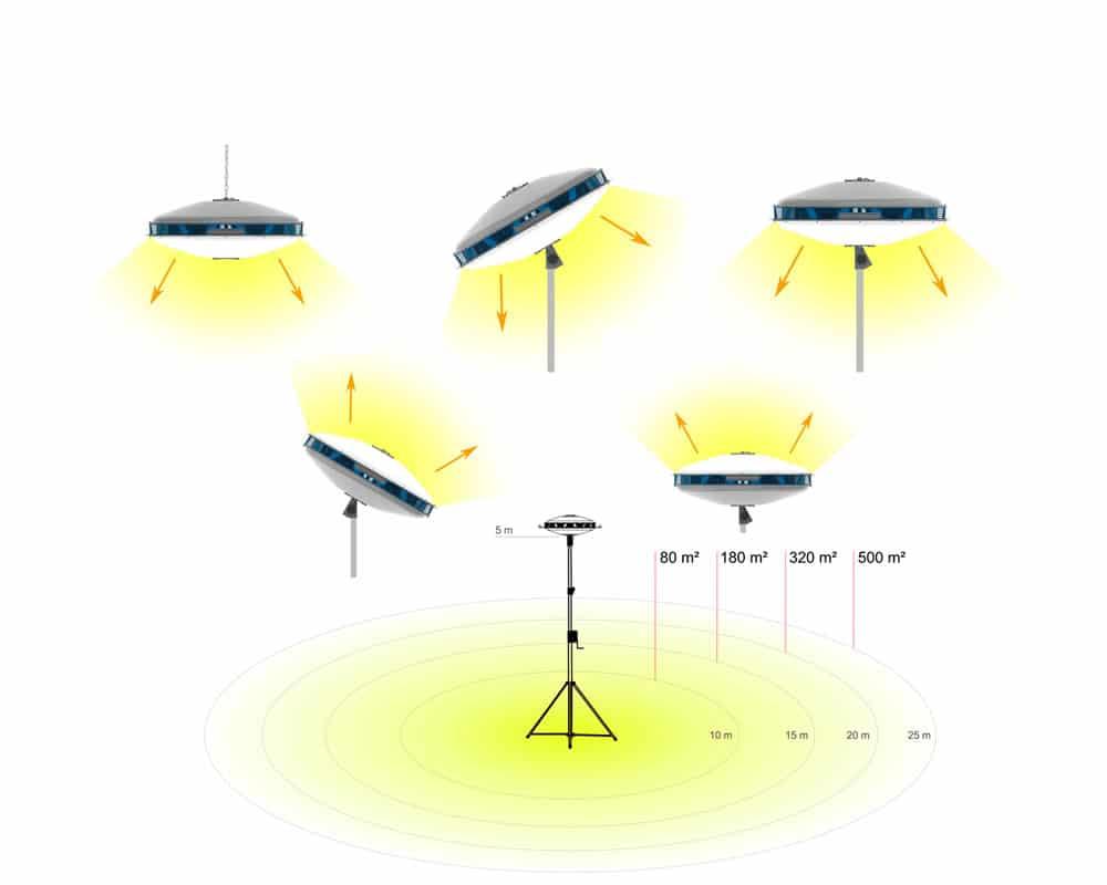 projecteur led mobile ext rieur 50000 lm eclairage. Black Bedroom Furniture Sets. Home Design Ideas